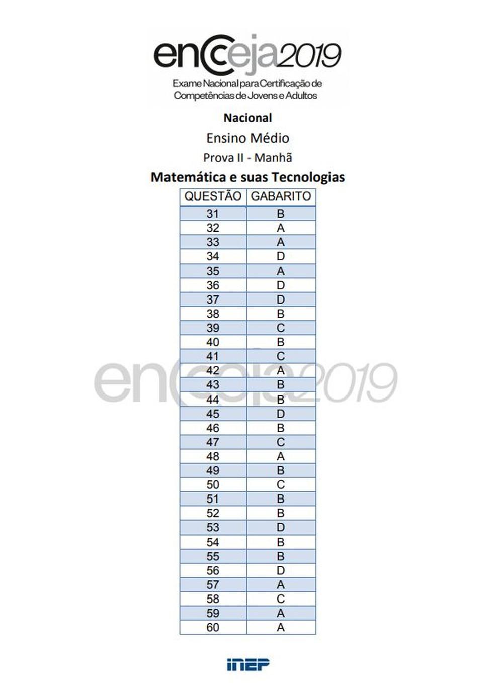 Gabarito Encceja 2019 ensino médio: prova de matemática — Foto: Reprodução/Inep