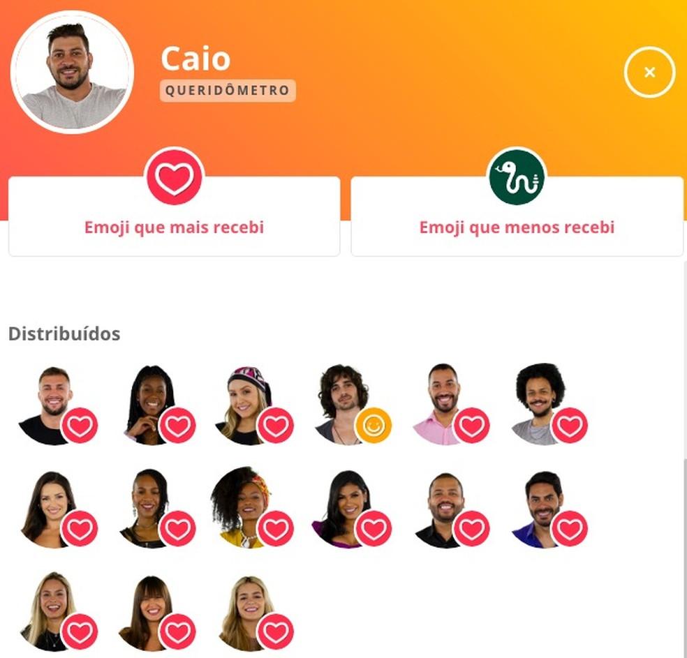 Queridômetro Caio - 21/2 — Foto: Globo