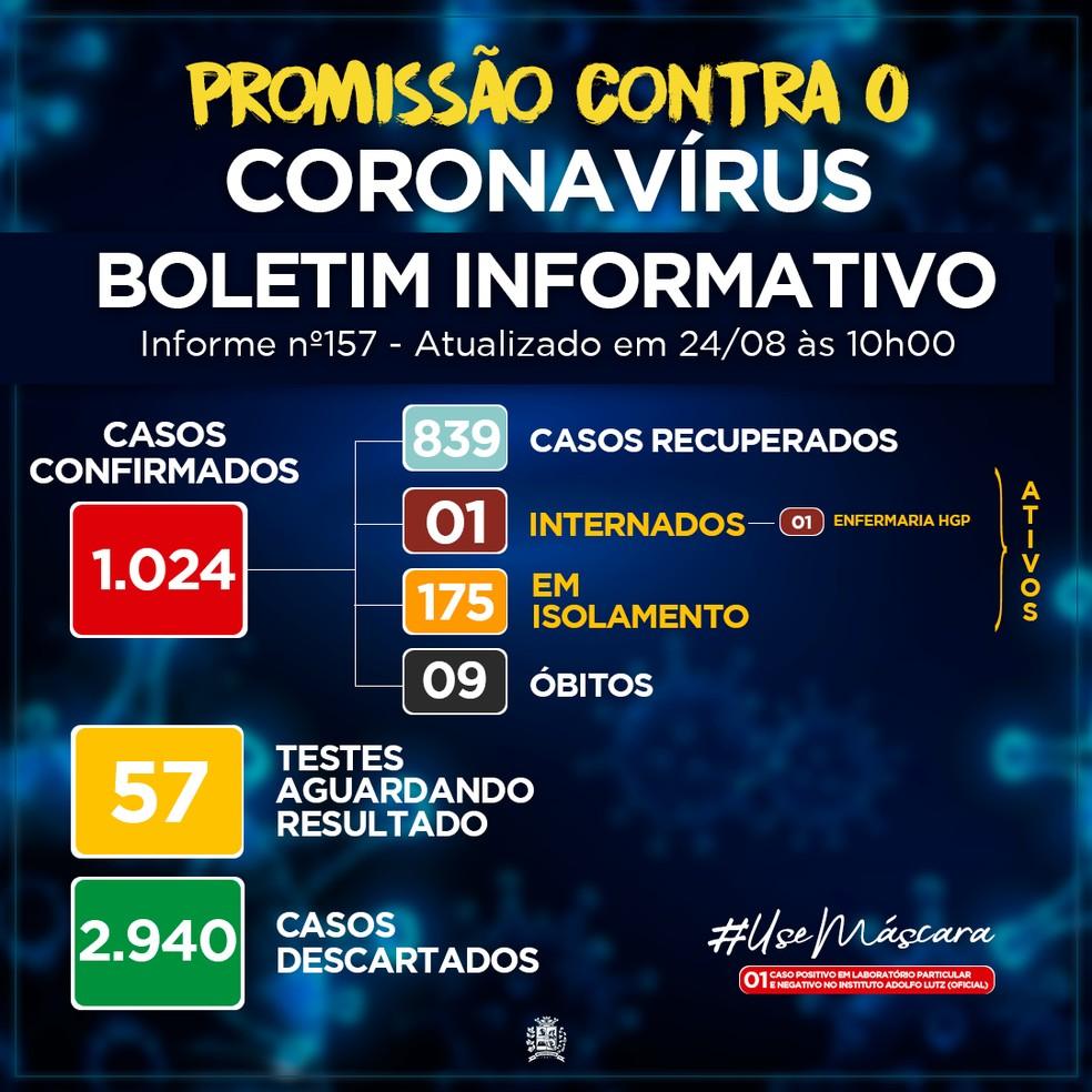 Promissão registra 9ª morte pela Covid-19 — Foto: Prefeitura de Promissão/Divulgação