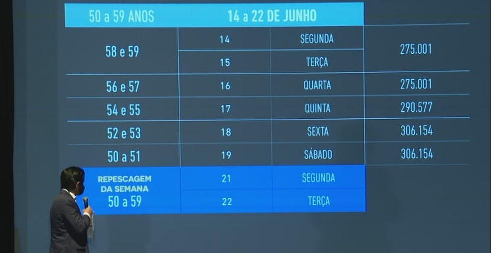 Prefeito Ricardo Nunes apresenta novo calendário de vacinação contra Covid-19 da capital paulista, nesta terça (15) — Foto: Reprodução/ TV Globo