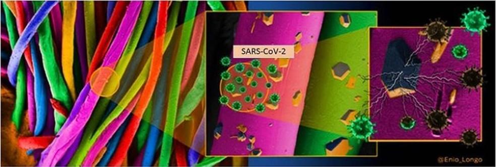 Ilustração mostra os fios do tecido com partículas de prata agindo contra o coronavírus — Foto: Ênio Longo