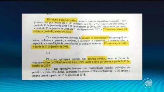 Projeto que aumenta impostos no Piauí é retirado de pauta por deputados estaduais