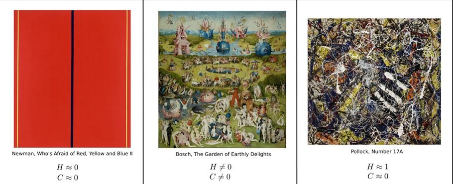 Três exemplos de pinturas analisadas pela complexidade e entropia (Foto: Reprodução)