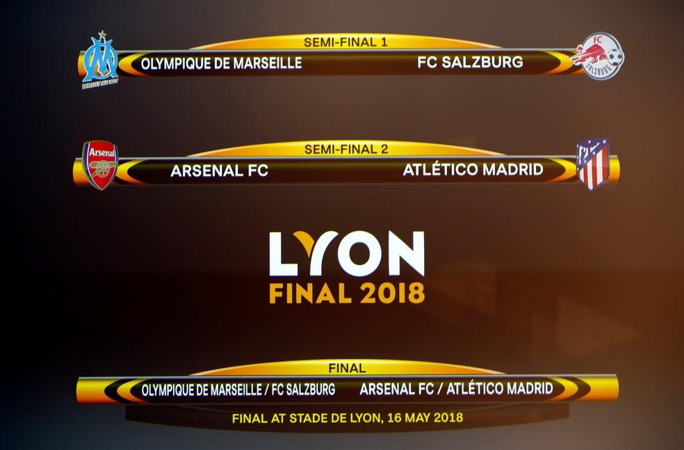 Confrontos semifinais da Liga Europa (Foto: Reuters)