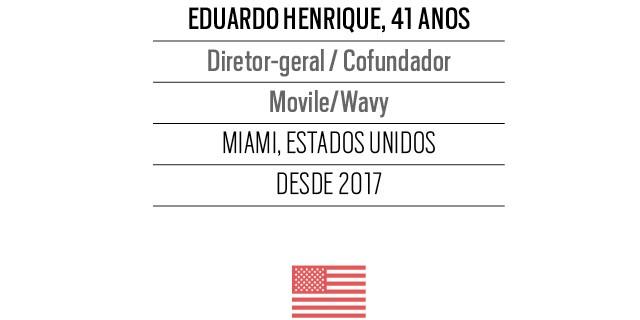 Eduardo Henrique, 41 anos, Diretor-geral / Cofundador Movile/Wavy (Foto: Divulgação)