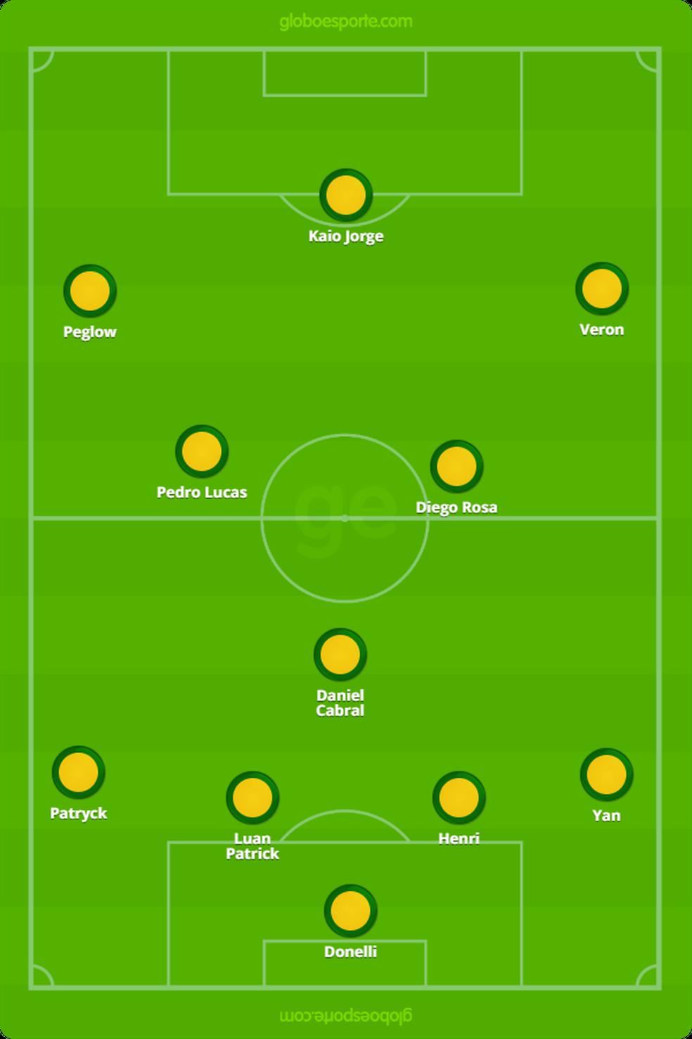 A escalação do Brasil para o jogo contra a França — Foto: GloboEsporte.com