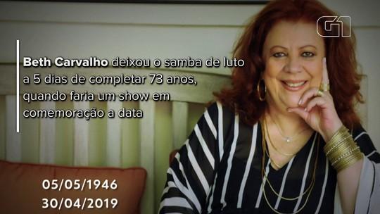 Em três anos, samba perdeu alguns de seus grandes nomes; artistas lamentam