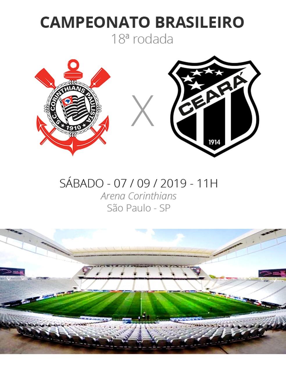 Corinthians X Ceara Tudo O Que Voce Precisa Saber Sobre O Jogo Da Rodada 18 Brasileirao Serie A Ge