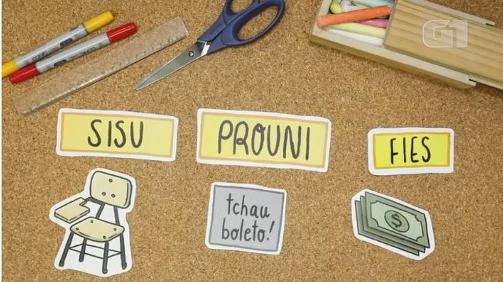 Nota do Enem pode ser usada por três programas do governo: Sisu, Prouni e Fies. — Foto: Reprodução/G1