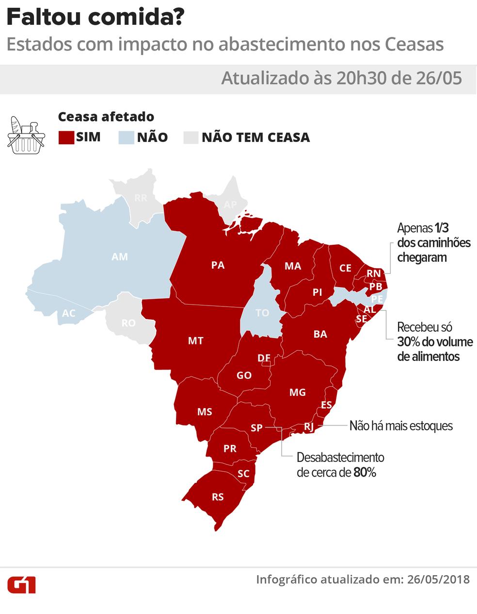Estados com impacto no abastecimento de Ceasas (Foto: Igor Estrella/G1)