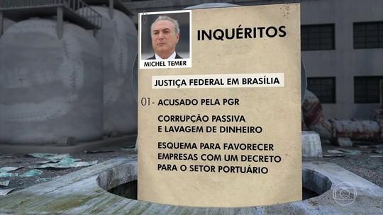 Ex-presidente é investigado em 10 inquéritos; veja detalhes