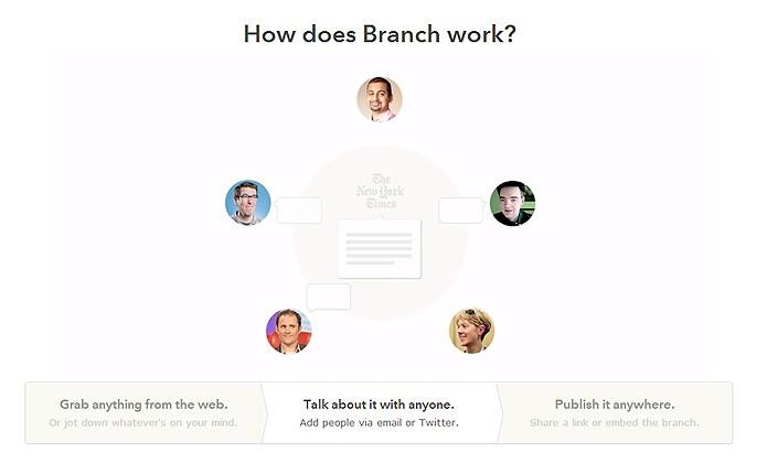 A startup Branch foi acelerada pelos cofundadores do Twitter e comprada pelo Facebook no início de 2014 (Foto: Reprodução/Branch)