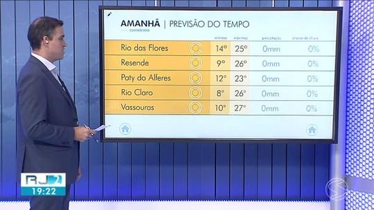 Meteorologia prevê sexta-feira de temperaturas mais elevadas no Sul do Rio