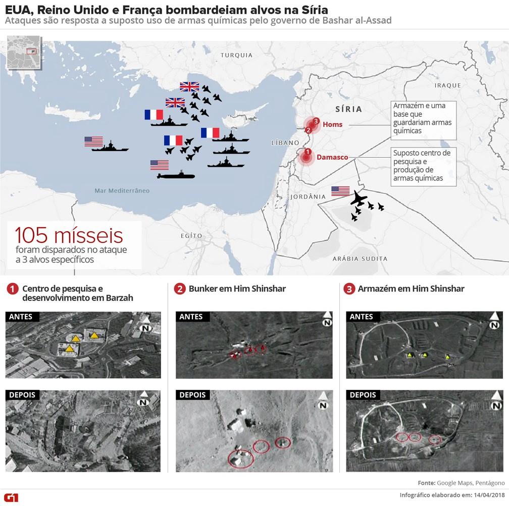 EUA, Reino Unido e França bombardeiam alvos na Síria (Foto: Betta Jaworski/G1)