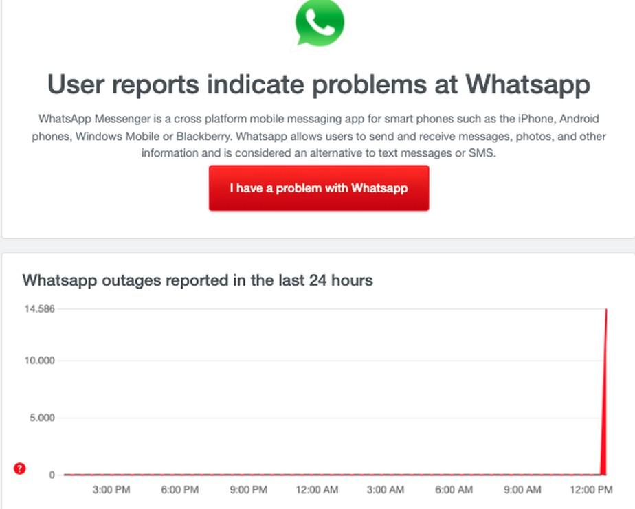 WhatsApp fora do ar: app enfrenta instabilidade e falhas