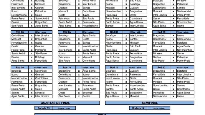 Fpf Divulga Tabela Do Paulistao 2020 Veja Os Jogos Da Primeira Fase Campeonato Paulista Ge