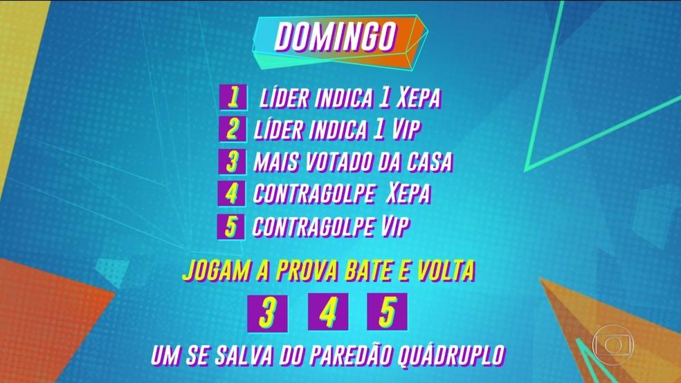 Confira a dinâmica da semana — Foto: Globo