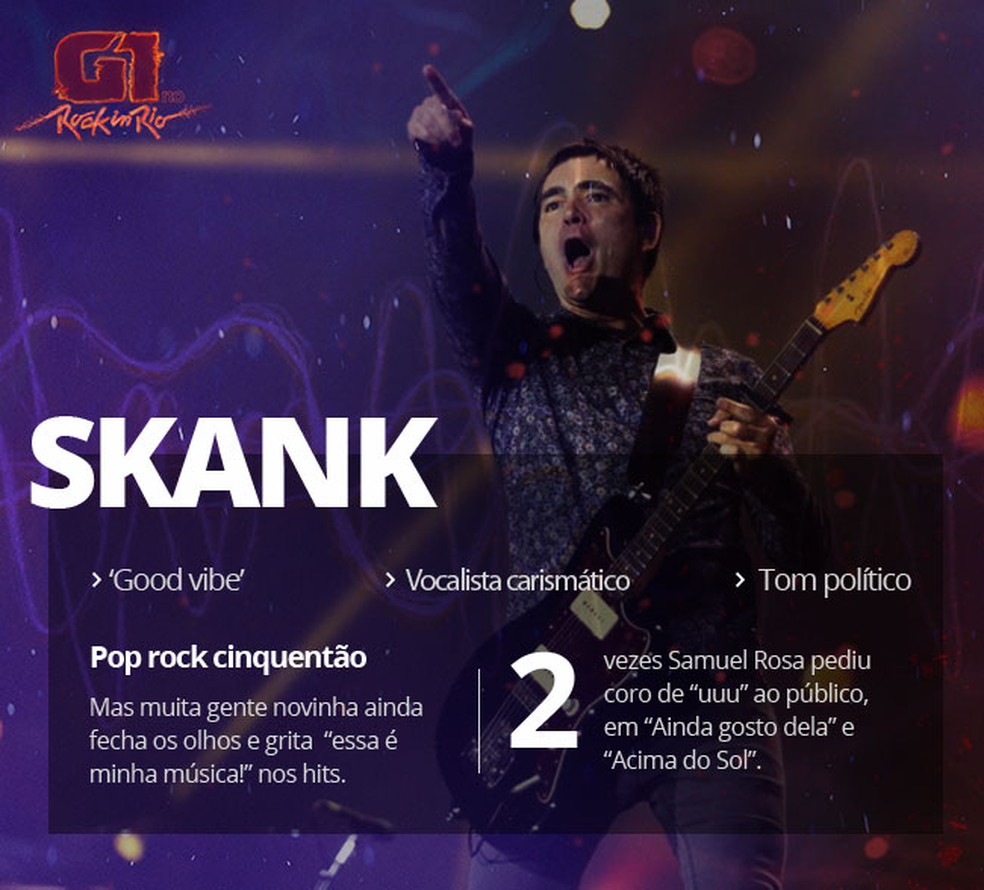 -  Show do Skank no segundo dia do Rock in Rio  Foto: ArteG1