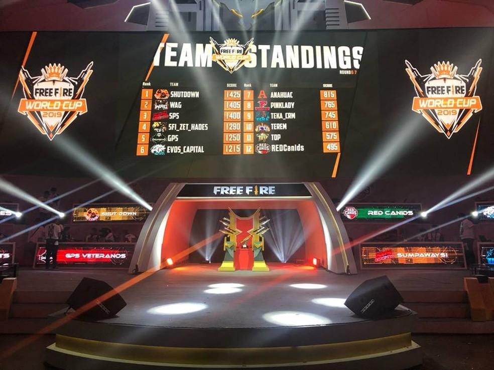 Ao final da sexta rodada, diversas equipes com chances reais de título — Foto: Divulgação/Garena Free Fire