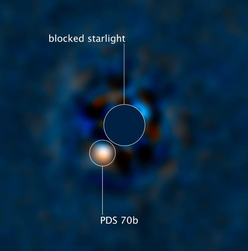 L'osservazione del telescopio Hubble oscura la luminosità della stella centrale in modo che il PDS 70b possa essere osservato direttamente (Foto: Joseph Depasqual (STScI))