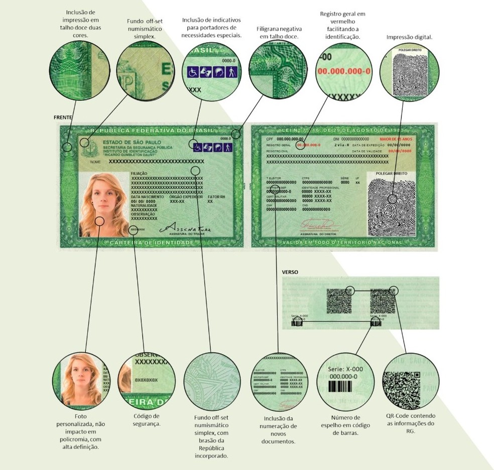 Novo modelo de carteira de identidade será emitido a partir desta terça (20).  — Foto: Divulgação/SSP