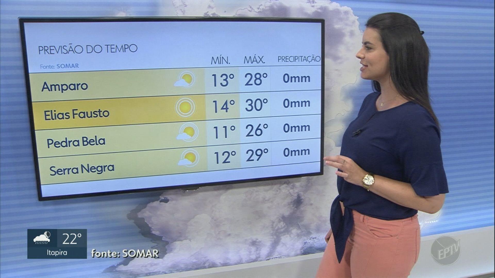 VÍDEOS: EPTV 2 região de Campinas e Piracicaba de sábado, 25 de janeiro