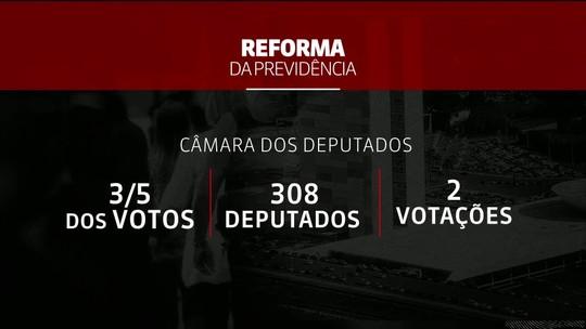 Marinho se encontra com deputados para tratar da Reforma da Previdência