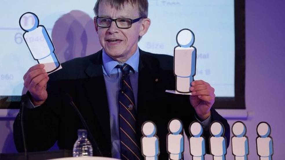 Rosling defendia o hábito chamado de 'factfulness' (Foto: Getty Images)