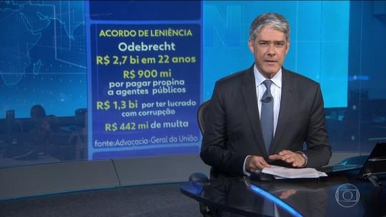Governo assina acordo de leniência, e Odebrecht terá de devolver R$ 2,7 bilhões, informa AGU