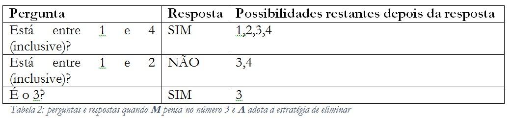 tabela_2_imbuzeiro