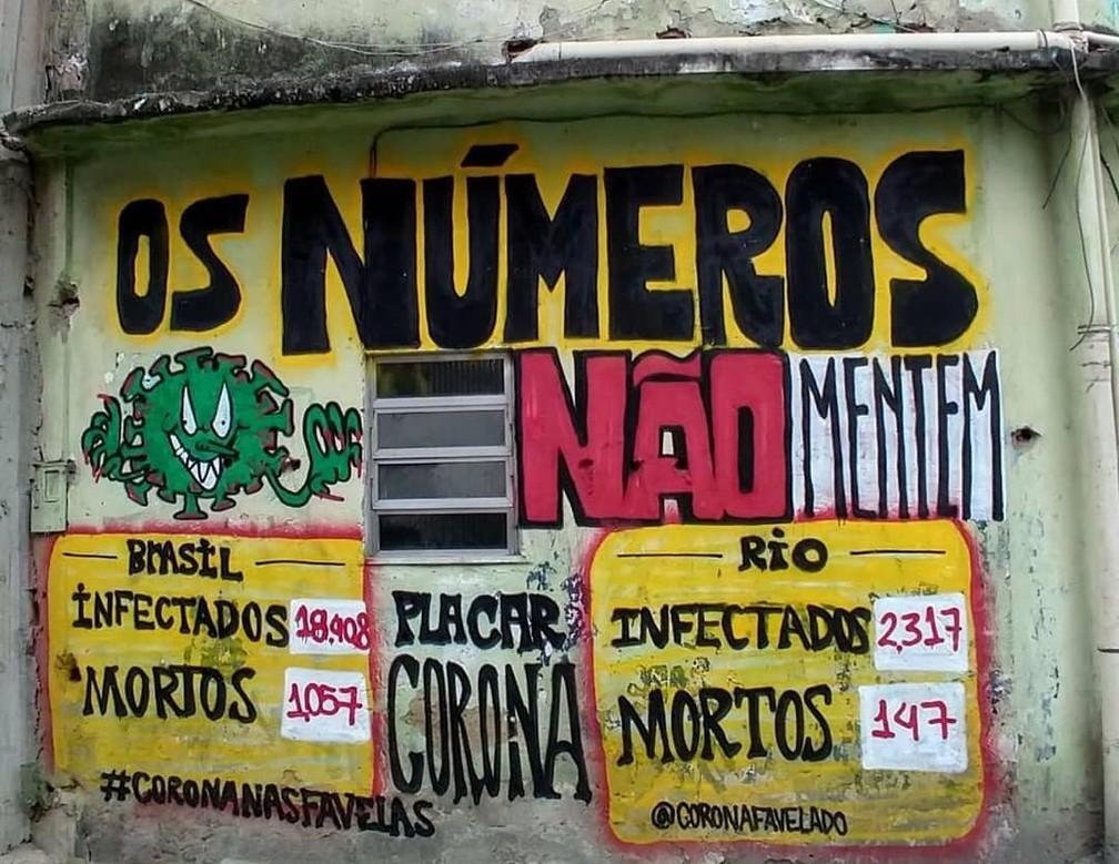 Na Maré, painel de grafite informativo foi feito para atualizar os dados de coronavírus (os dados acima estão desatualizados) — Foto: Arquivo: Divulgação/Frente de Mobilização da Maré