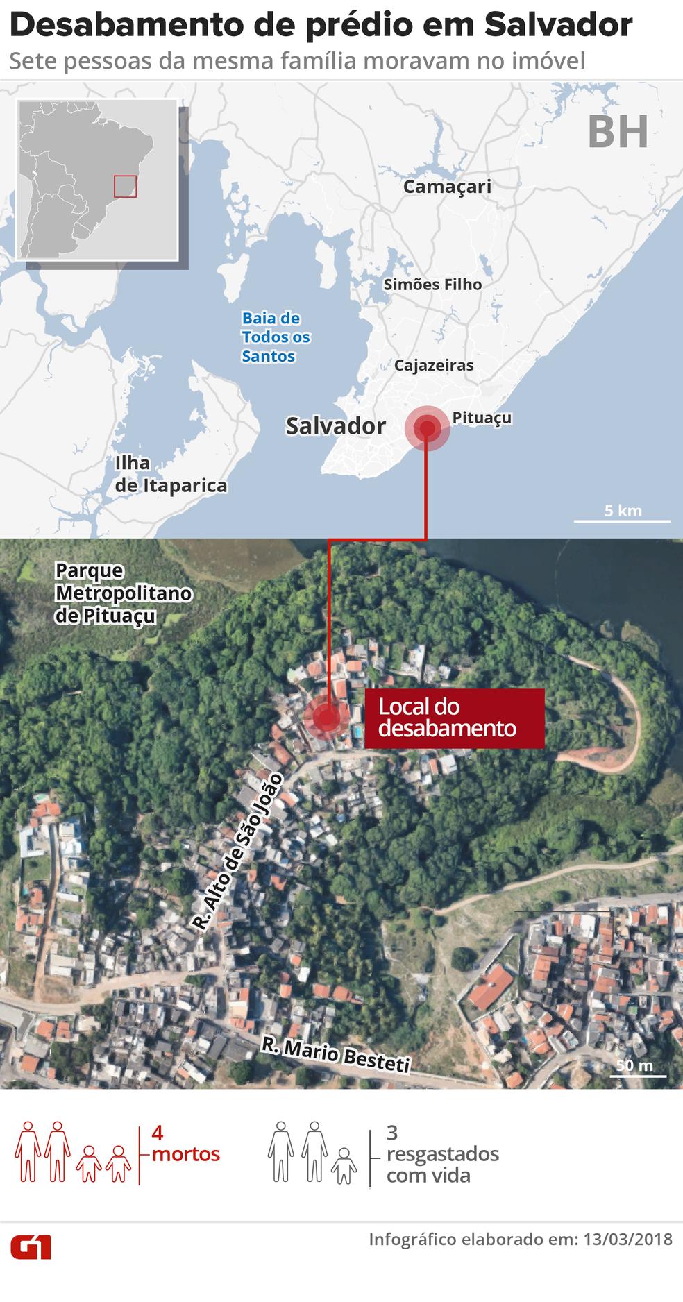 Desabamento de prédio em Salvador (Foto: Infográfico: Karina Almeida / G1)