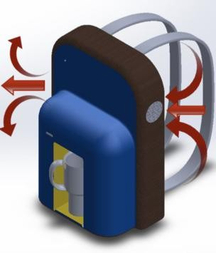 Diagrama que mostra como seria a mochila desenvolvida pelos pesquisadores (Foto: UNIVERSIDADE DE AKRON/ DIVULGAÇÃO)