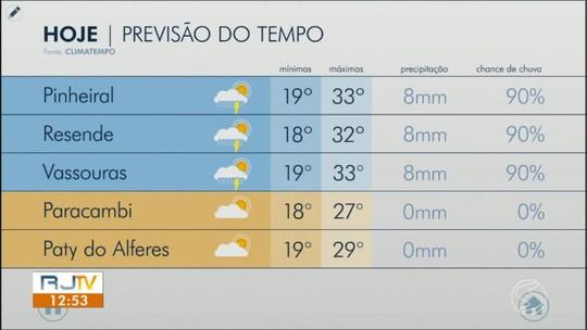 Sol e calor predominam nesta quarta-feira no Sul do Rio