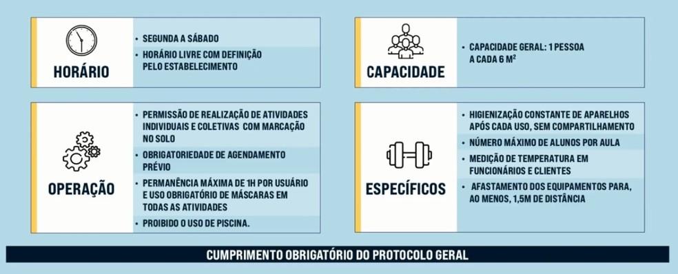 Protocolos de 2ª fase de reabertura das atividades comerciais em Salvador — Foto: Divulgação/Prefeitura de Salvador