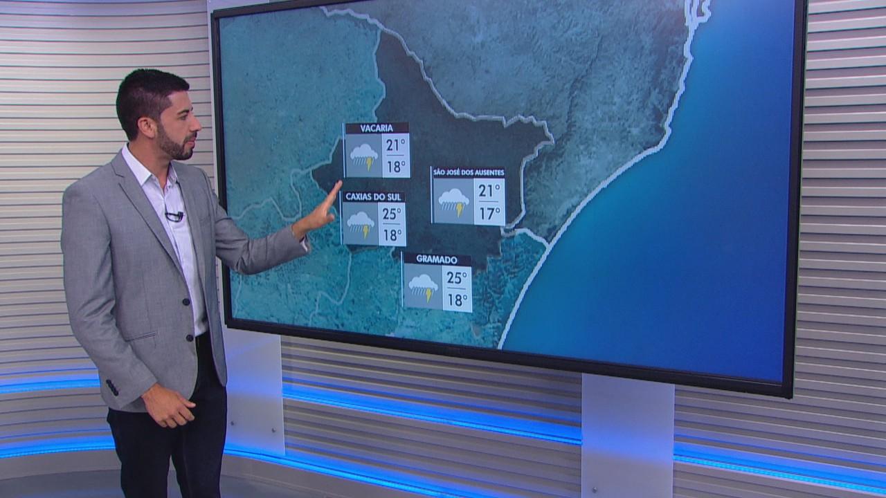 Tempo segue instável no domingo e chove em todas regiões do RS