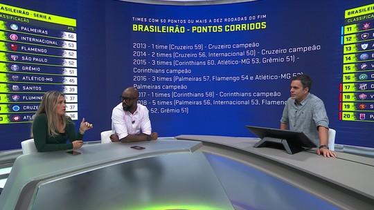 A dez rodadas do fim, Brasileirão tem recorde de times com 50 ou mais pontos