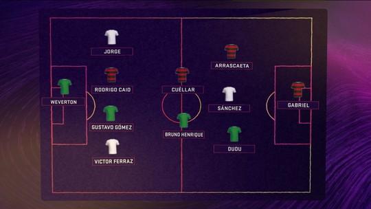 Com Sampaoli e sem Rafinha, Seleção SporTV monta time ideal de Flamengo, Palmeiras e Santos