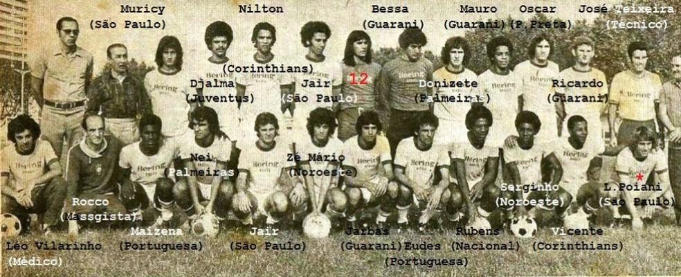 Time com Muricy e Oscar: primeiro título veio após bater Argentina e Uruguai — Foto: Reprodução