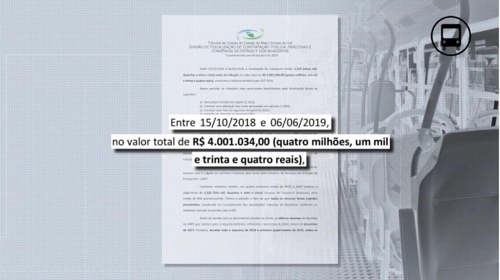 Valor de R$ 4 milhões foi aplicado multas pela Agetran, mas todos os recursos pedidos pelo Consórcio - mais de três mil - foram julgados procedentes — Foto: TV Morena/Reprodução