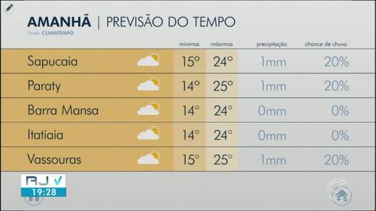 Domingo será de temperaturas amenas no Sul do Rio