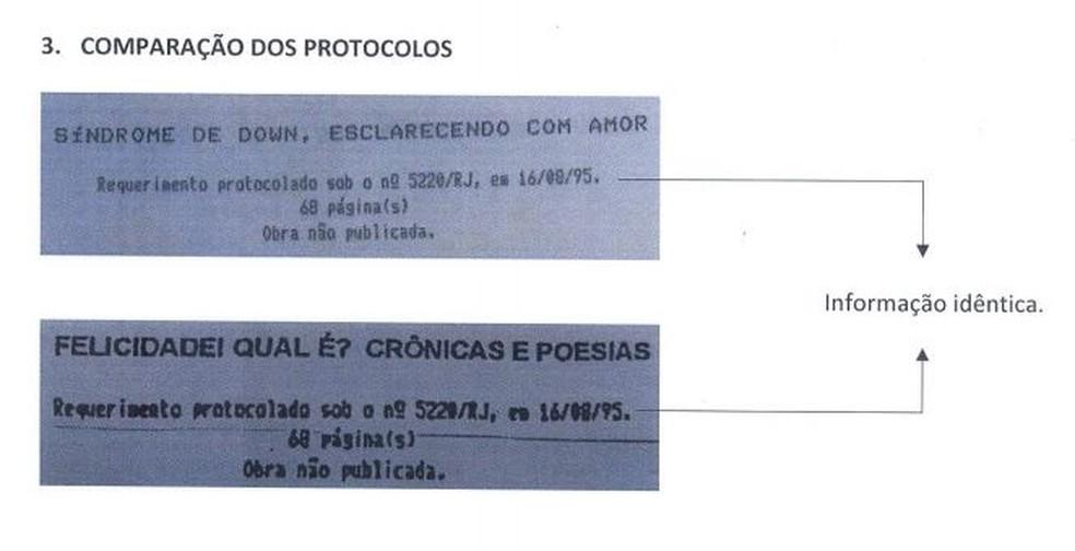 Documento mostra a fraude de documento feita por Izaura Mello — Foto: Reprodução