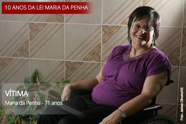 Maria da Penha (Foto: Arte/G1)