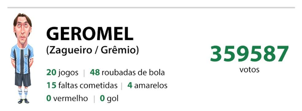 Card seleção do campeonato brasileiro 2017 Geromel (Foto: Mario Alberto)