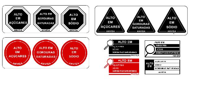 Modelo de rotulagem defendido pela Anvisa (Foto: Divulgação/ Anvisa)