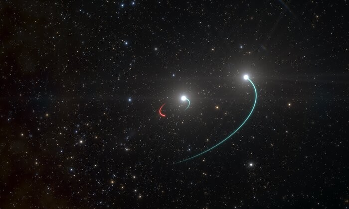 This artist's impression shows the orbits of the objects in the HR 6819 triple system. This system is made up of an inner binary with one star (orbit in blue) and a newly discovered black hole (orbit in red), as well as a third star in a wider orbit (also (Foto: ESO/L. Calçada)