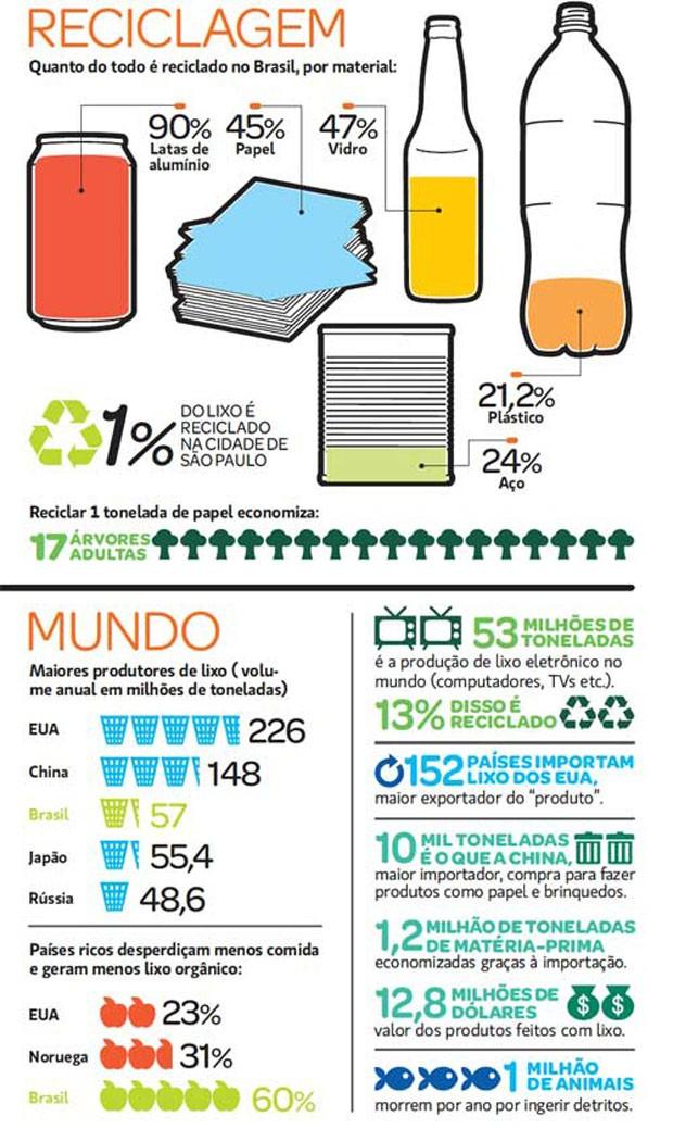 5 atitudes sustentáveis para aderir em casa (Foto: Flo Atelier Botânico)