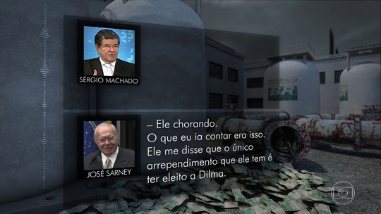 Sarney diz, em áudio, que Lula teria se arrependido em escolher Dilma