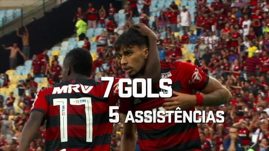 Espião Estatístico: números ofensivos de Grêmio e Flamengo na temporada