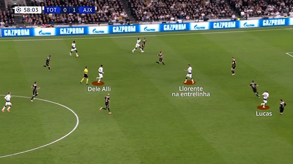 Tottenham explorando a entrelinha no segundo tempo — Foto: Leonardo Miranda